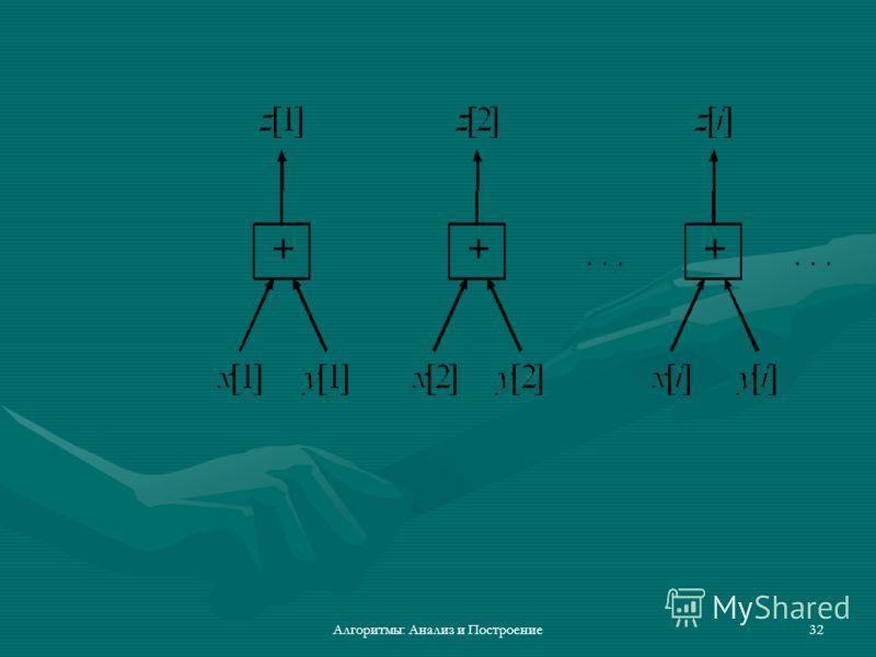 Алгоритмы: Анализ и Построение32