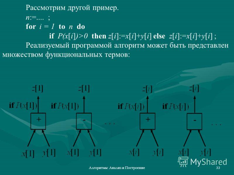 Алгоритмы: Анализ и Построение33 Рассмотрим другой пример. n:=.... ; for i = 1 to n do if P(x[i])>0 then z[i]:=x[i]+y[i] else z[i]:=x[i]+y[i] ; Реализуемый программой алгоритм может быть представлен множеством функциональных термов: