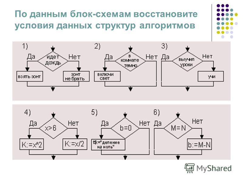 По данным блок-схемам восстановите условия данных структур алгоритмов
