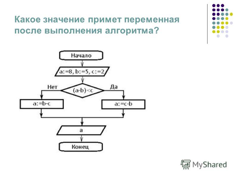 Какое значение примет переменная после выполнения алгоритма?