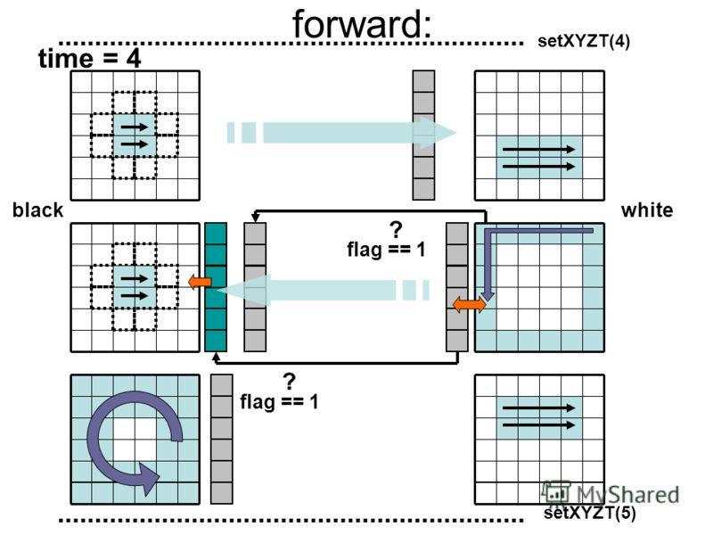 time = 4 forward: setXYZT(4) white setXYZT(5) black ? flag == 1 white ? flag == 1