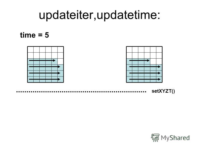 time = 5 updateiter,updatetime: setXYZT()