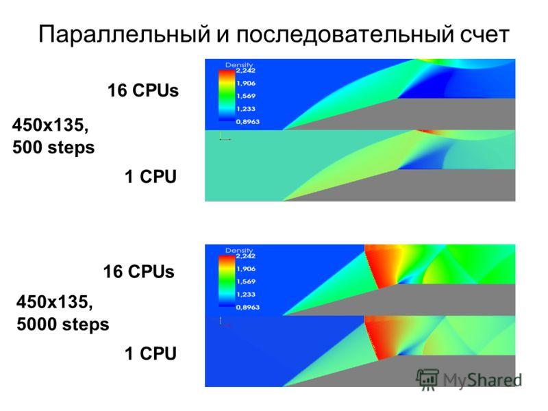 Параллельный и последовательный счет 450x135, 500 steps 450x135, 5000 steps 1 CPU 16 CPUs 1 CPU 16 CPUs