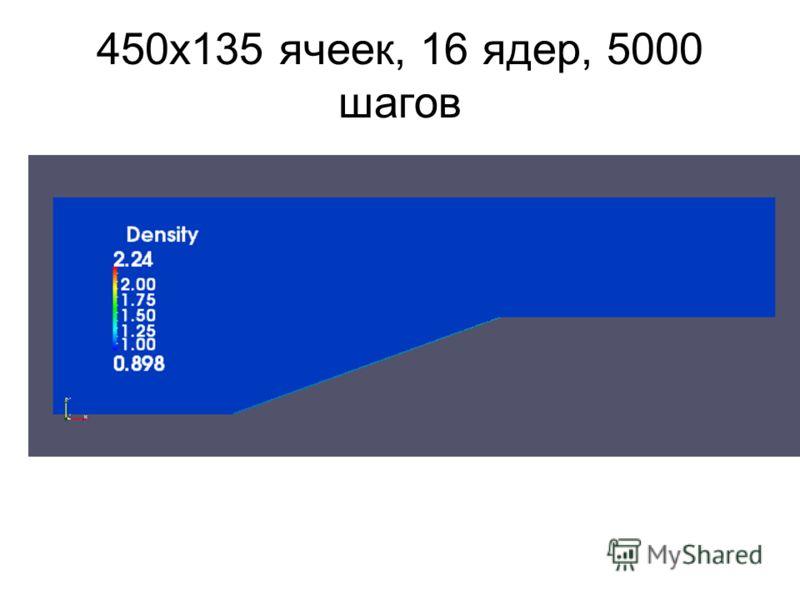 450x135 ячеек, 16 ядер, 5000 шагов