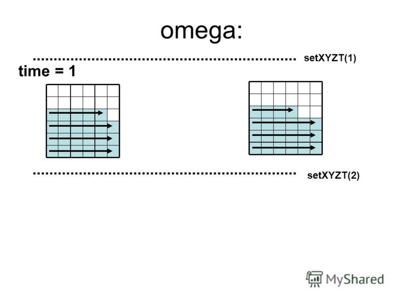time = 1 omega: setXYZT(1) setXYZT(2)