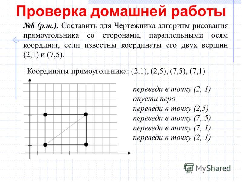 Проверка домашней работы 2 8 (р.т.). Составить для Чертежника алгоритм рисования прямоугольника со сторонами, параллельными осям координат, если известны координаты его двух вершин (2,1) и (7,5). Координаты прямоугольника: (2,1), (2,5), (7,5), (7,1)