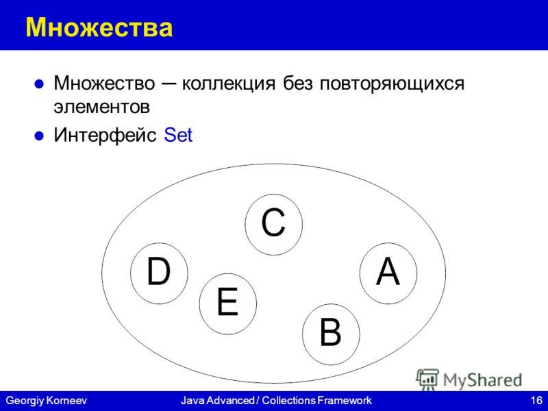 16Georgiy KorneevJava Advanced / Collections Framework Множества Множество коллекция без повторяющихся элементов Интерфейс Set