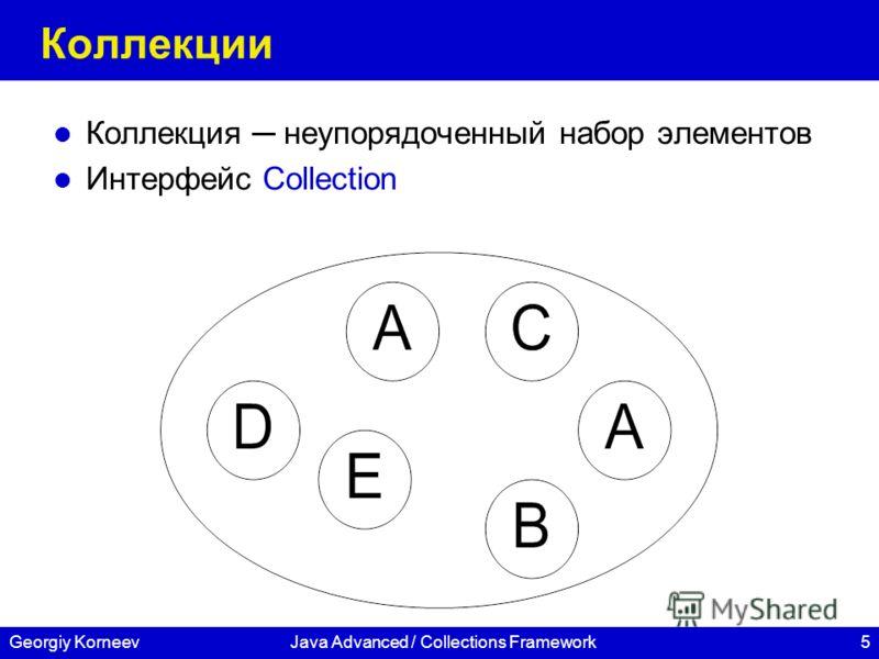 5Georgiy KorneevJava Advanced / Collections Framework Коллекции Коллекция неупорядоченный набор элементов Интерфейс Collection