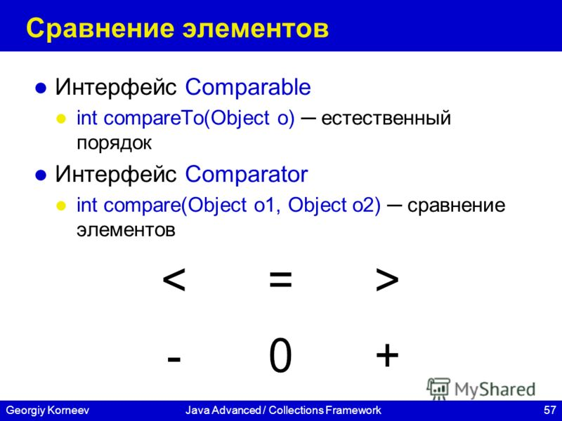 57Georgiy KorneevJava Advanced / Collections Framework Сравнение элементов Интерфейс Comparable int compareTo(Object o) естественный порядок Интерфейс Comparator int compare(Object o1, Object o2) сравнение элементов