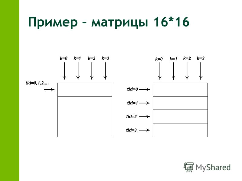 Пример – матрицы 16*16