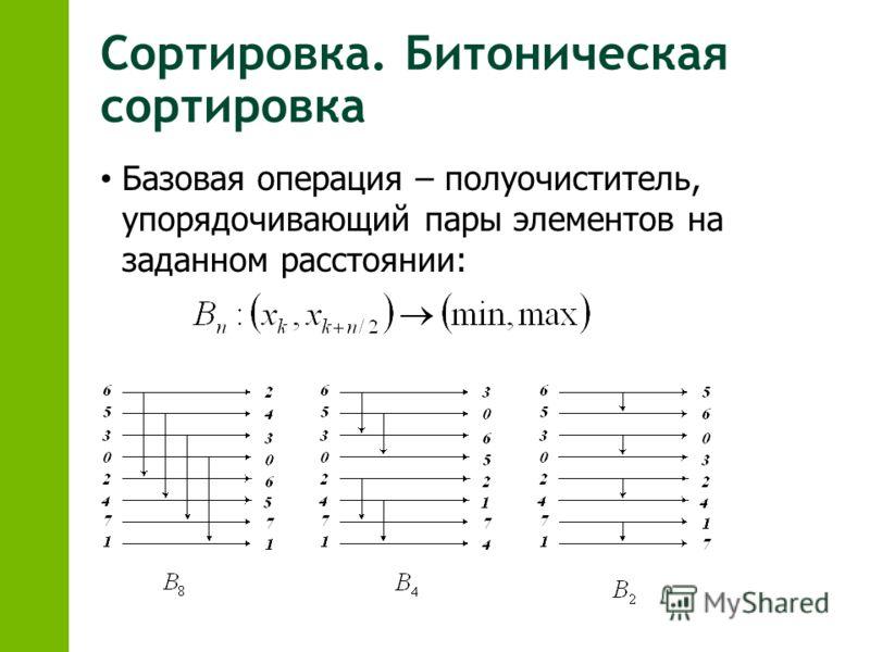 Сортировка. Битоническая сортировка Базовая операция – полуочиститель, упорядочивающий пары элементов на заданном расстоянии: