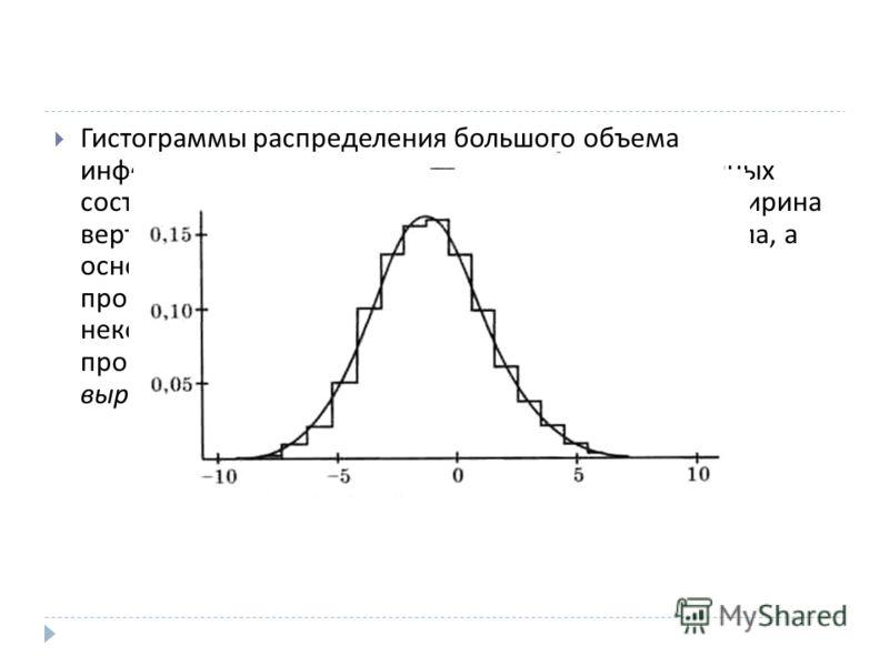 Гистограммы распределения большого объема информации незаменимы в случаях, когда ряд данных состоит из очень большого количества чисел. Если ширина вертикальных столбцов гистограммы достаточно мала, а основания столбцов в объединении дают некоторый п