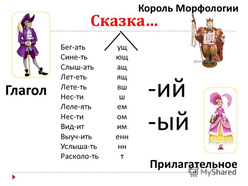 Сказка … ущ ющ ащ ящ вш ш ем ом им енн нн т Бег-ать Сине-ть Слыш-ать Лет-еть Лете-ть Нес-ти Леле-ять Нес-ти Вид-ит Выуч-ить Услыша-ть Расколо-ть -ий -ый Глагол Прилагательное Король Морфологии