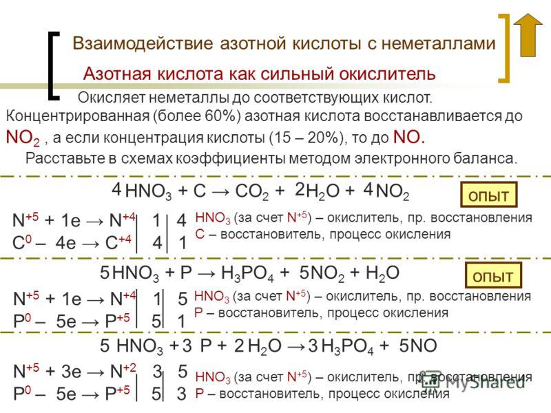 Взаимодействие азотной кислоты с неметаллами Окисляет неметаллы до соответствующих кислот. Концентрированная (более 60%) азотная кислота восстанавливается до NO 2, а если концентрация кислоты (15 – 20%), то до NO. HNO 3 + С СO 2 + H 2 O + NO 2 N +5 +