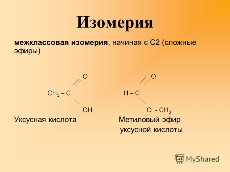 Изомерия межклассовая изомерия, начиная с C2 (сложные эфиры) О О СН 3 – С Н – С ОН О - СН 3 Уксусная кислота Метиловый эфир уксусной кислоты