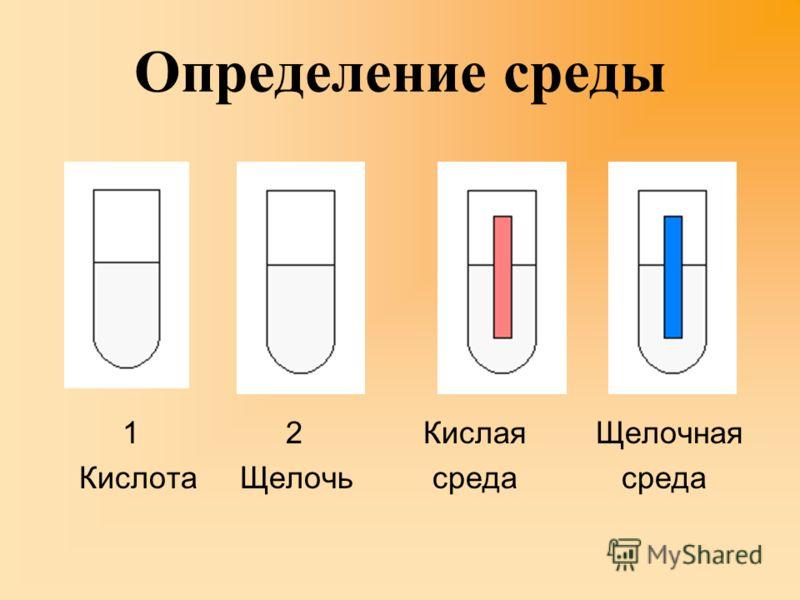 Определение среды 1 2 Кислота Щелочь Кислая Щелочная среда среда