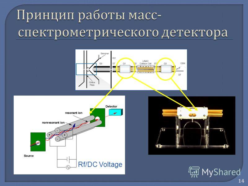 14 Rf/DC Voltage