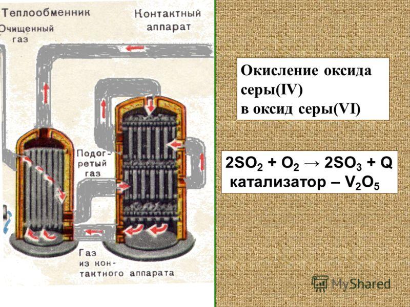 Окисление оксида серы(IV) в оксид серы(VI) 2SO 2 + O 2 2SO 3 + Q катализатор – V 2 O 5