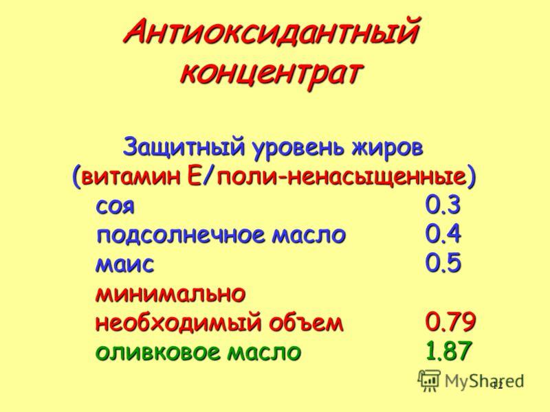 12 Антиоксидантный концентрат Защитный уровень жиров (витамин E/поли-ненасыщенные) соя0.3 подсолнечное масло0.4 маис0.5 минимально необходимый объем0.79 оливковое масло1.87