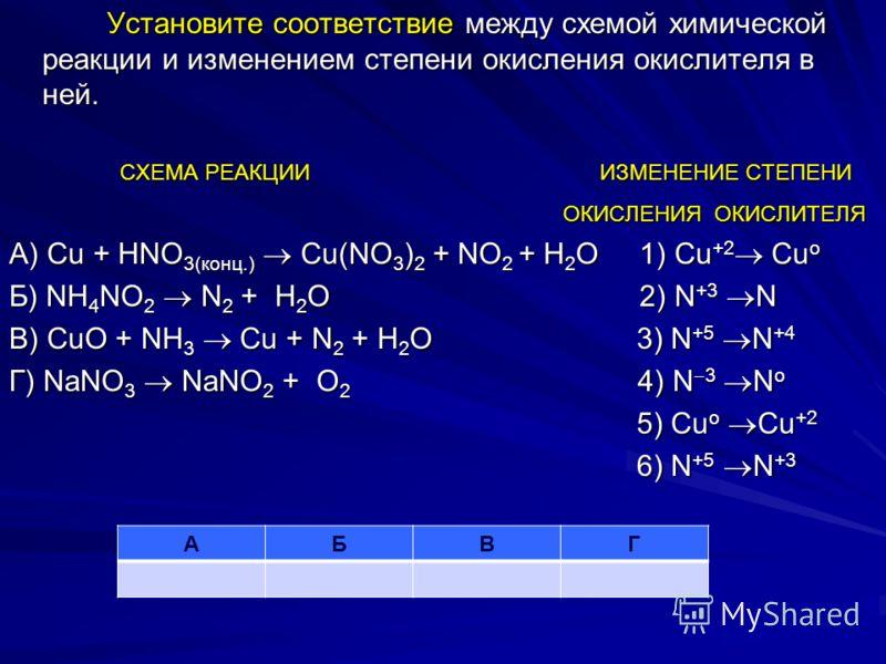 Установите соответствие между химической формулой соединения и степенью окисления фосфора в нем. Установите соответствие между химической формулой соединения и степенью окисления фосфора в нем. ХИМИЧЕСКАЯ ФОРМУЛА СТЕПЕНЬ ОКИСЛЕНИЯ ХИМИЧЕСКАЯ ФОРМУЛА
