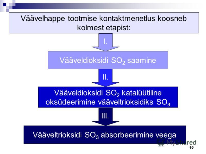 16 Väävelhappe tootmise kontaktmenetlus koosneb kolmest etapist: I. Vääveldioksidi SO 2 saamine Vääveldioksidi SO 2 katalüütiline oksüdeerimine vääveltrioksidiks SO 3 Vääveltrioksidi SO 3 absorbeerimine veega II. III.