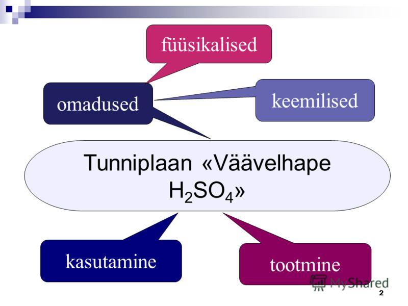 2 Tunniplaan «Väävelhape H 2 SO 4 » omadused tootmine keemilised füüsikalised kasutamine