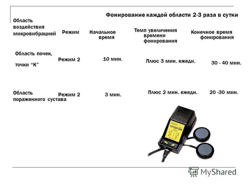 Область воздействия микровибрацией Фонирование каждой области 2-3 раза в сутки Режим Режим 2 Начальное время 10 мин. 3 мин. Темп увеличения времени фонирования 30 - 40 мин. Область почек, точки К Область пораженного сустава Плюс 3 мин. ежедн. Плюс 2