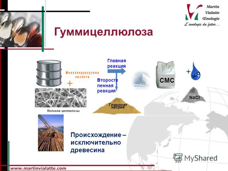 Гуммицеллюлоза H2OH2O Гликолат натрия + NaCl + Главная реакция Второсте пенная реакция Волокна целлюлозы CMC Происхождение – исключительно древесина