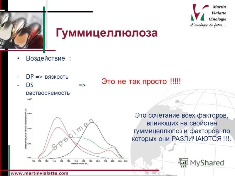 Гуммицеллюлоза Воздействие : -DP => вязкость -DS => растворяемость Это не так просто !!!!! Это сочетание всех факторов, влияющих на свойства гуммицеллюлоз и факторов, по которых они РАЗЛИЧАЮТСЯ !!!.