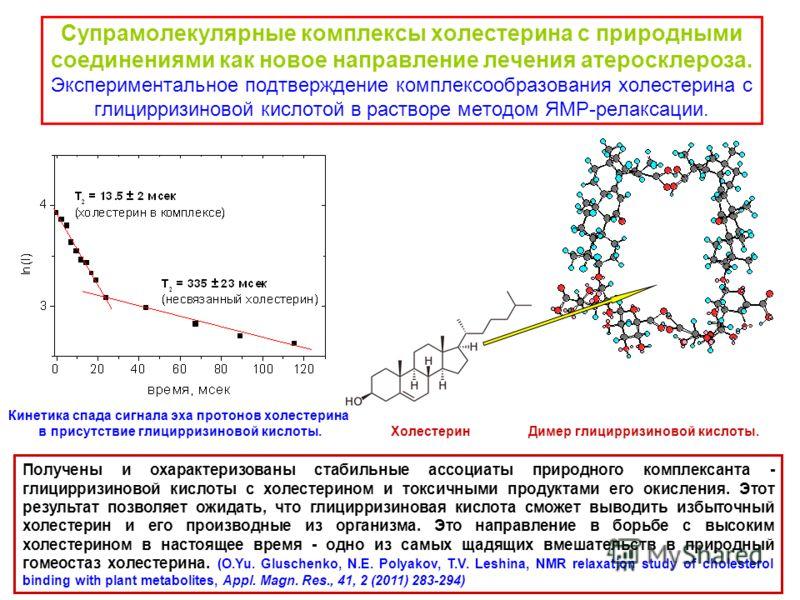 Супрамолекулярные комплексы холестерина с природными соединениями как новое направление лечения атеросклероза. Экспериментальное подтверждение комплексообразования холестерина с глицирризиновой кислотой в растворе методом ЯМР-релаксации. Получены и о