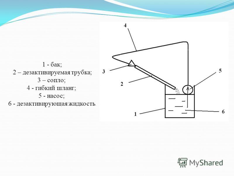1 - бак; 2 – дезактивируемая трубка; 3 – сопло; 4 - гибкий шланг; 5 - насос; 6 - дезактивирующая жидкость.