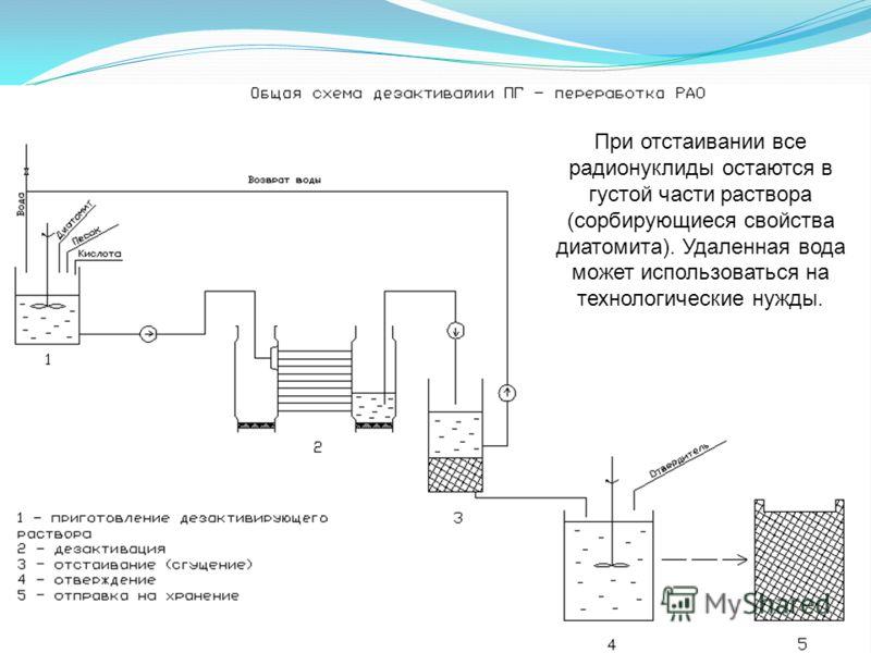 При отстаивании все радионуклиды остаются в густой части раствора (сорбирующиеся свойства диатомита). Удаленная вода может использоваться на технологические нужды.