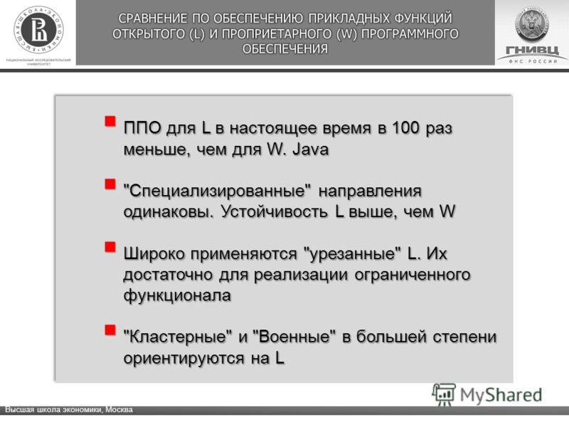 Высшая школа экономики, Москва ППО для L в настоящее время в 100 раз меньше, чем для W. Java ППО для L в настоящее время в 100 раз меньше, чем для W. Java