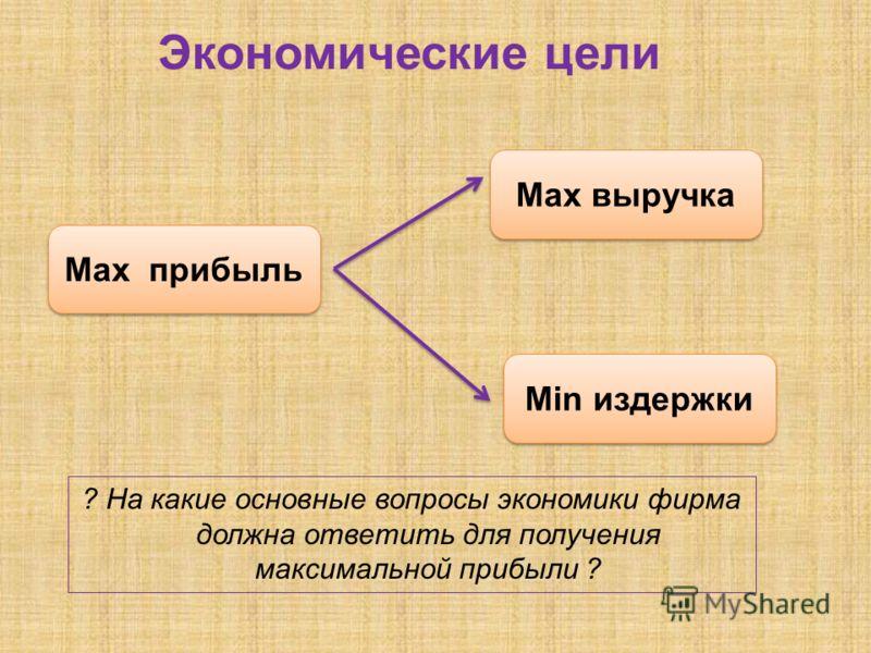 Экономические цели ? На какие основные вопросы экономики фирма должна ответить для получения максимальной прибыли ? Max выручка Max прибыль Min издержки