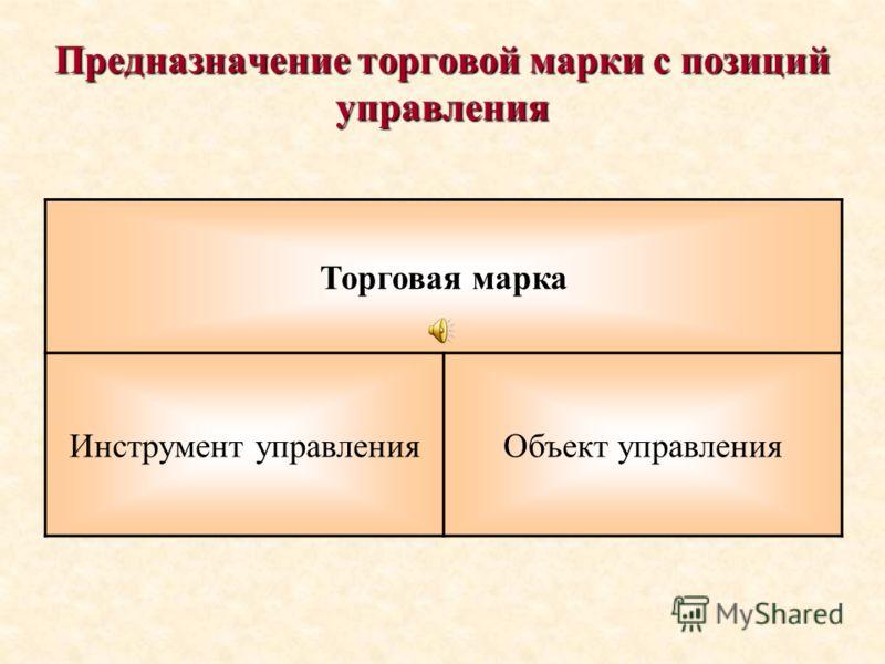 Предназначение торговой марки с позиций управления Торговая марка Инструмент управленияОбъект управления