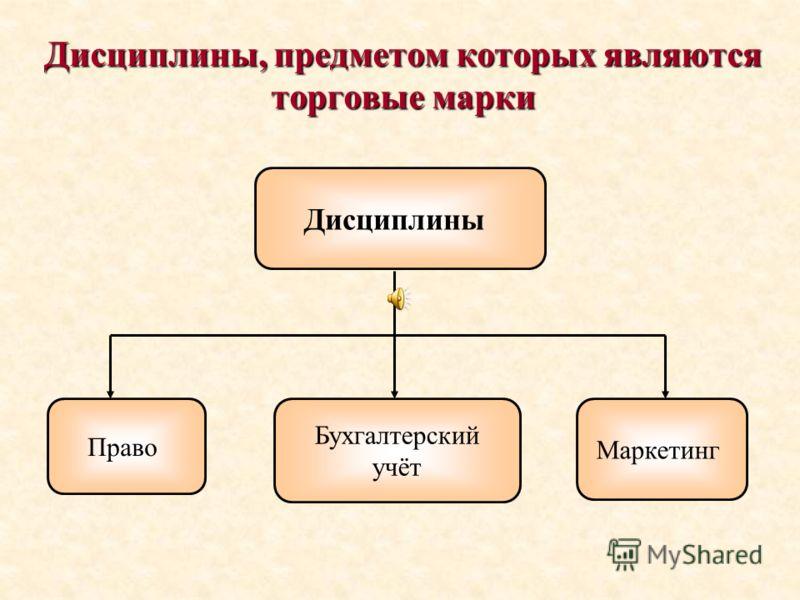 Дисциплины, предметом которых являются торговые марки Дисциплины Право Бухгалтерский учёт Маркетинг