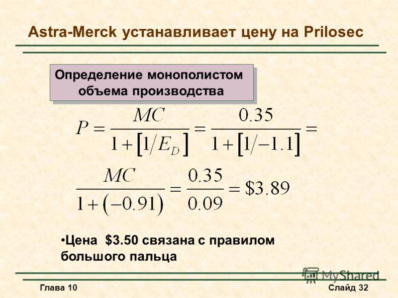 Глава 10Слайд 32 Astra-Merck устанавливает цену на Prilosec Цена $3.50 связана с правилом большого пальца Определение монополистом объема производства