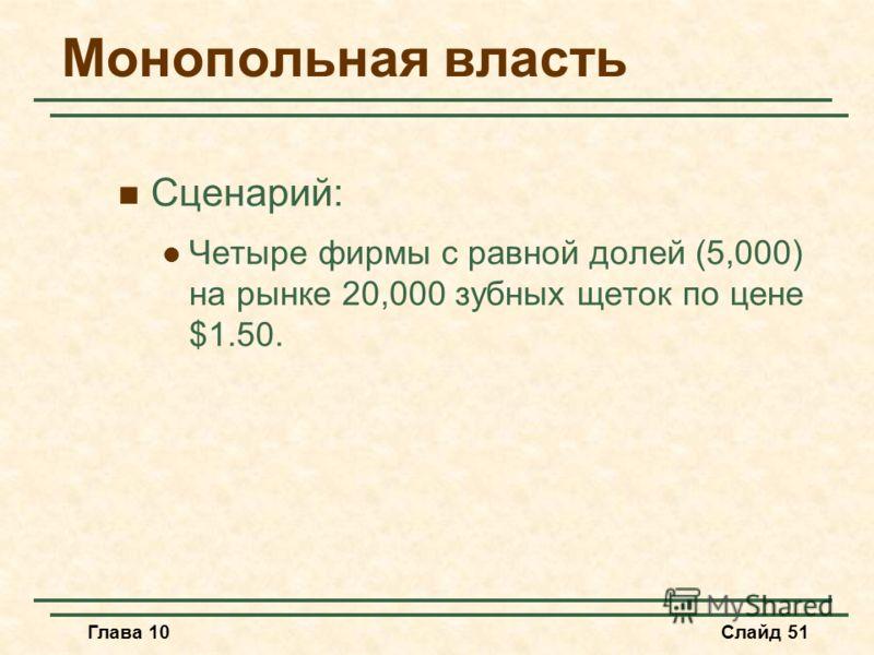 Глава 10Слайд 51 Монопольная власть Сценарий: Четыре фирмы с равной долей (5,000) на рынке 20,000 зубных щеток по цене $1.50.
