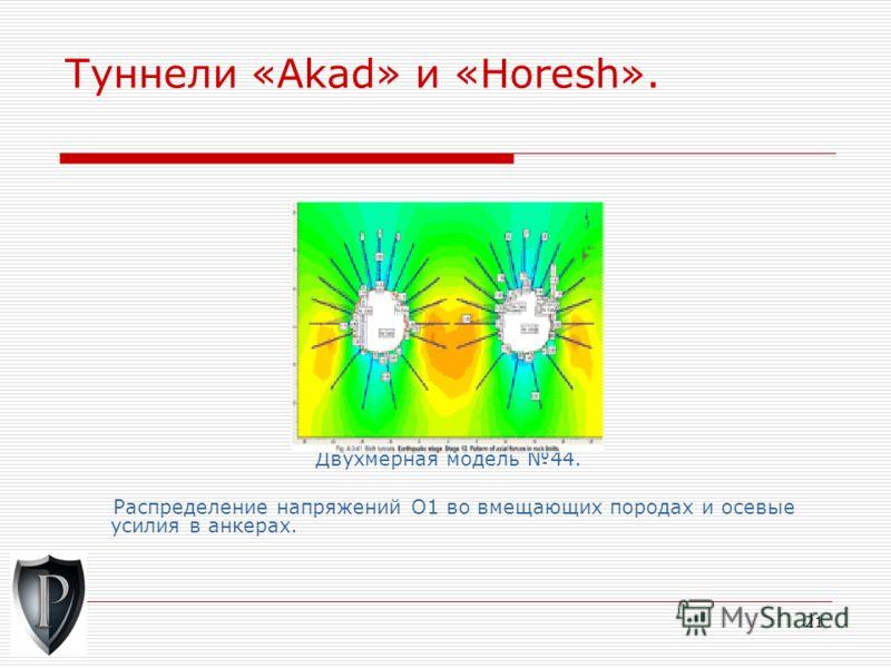 21 Туннели «Akad» и «Horesh». Двухмерная модель 44. Распределение напряжений О1 во вмещающих породах и осевые усилия в анкерах.