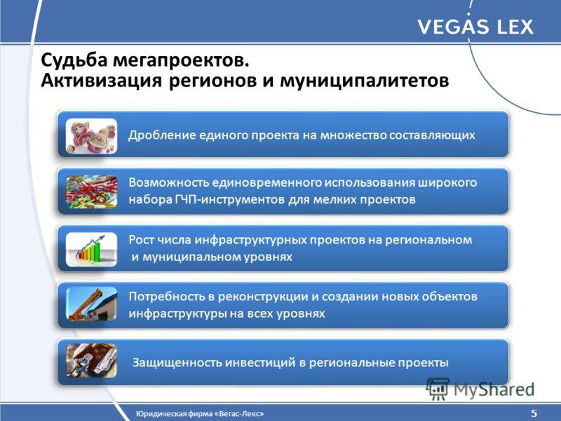 5 Юридическая фирма «Вегас-Лекс» Судьба мегапроектов. Активизация регионов и муниципалитетов 5 Дробление единого проекта на множество составляющих Возможность единовременного использования широкого набора ГЧП-инструментов для мелких проектов Рост чис