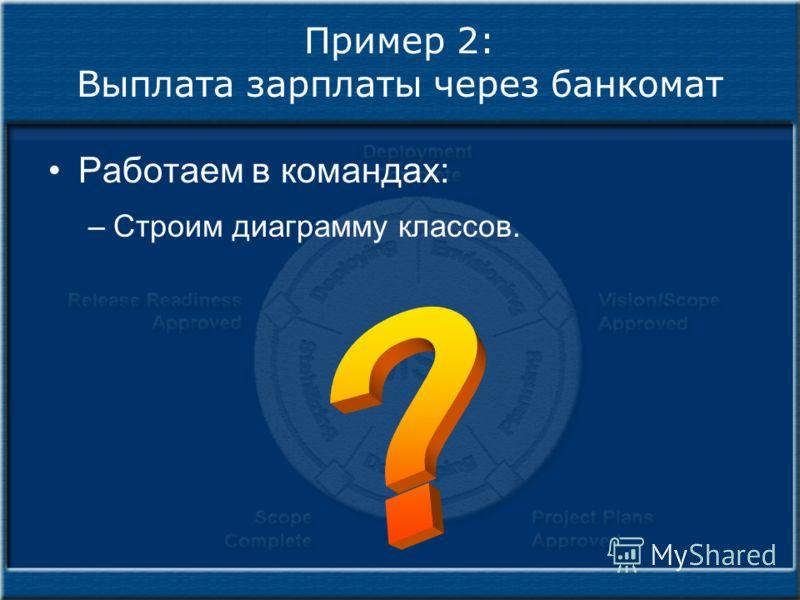 Пример 2: Выплата зарплаты через банкомат Работаем в командах: –Строим диаграмму классов.