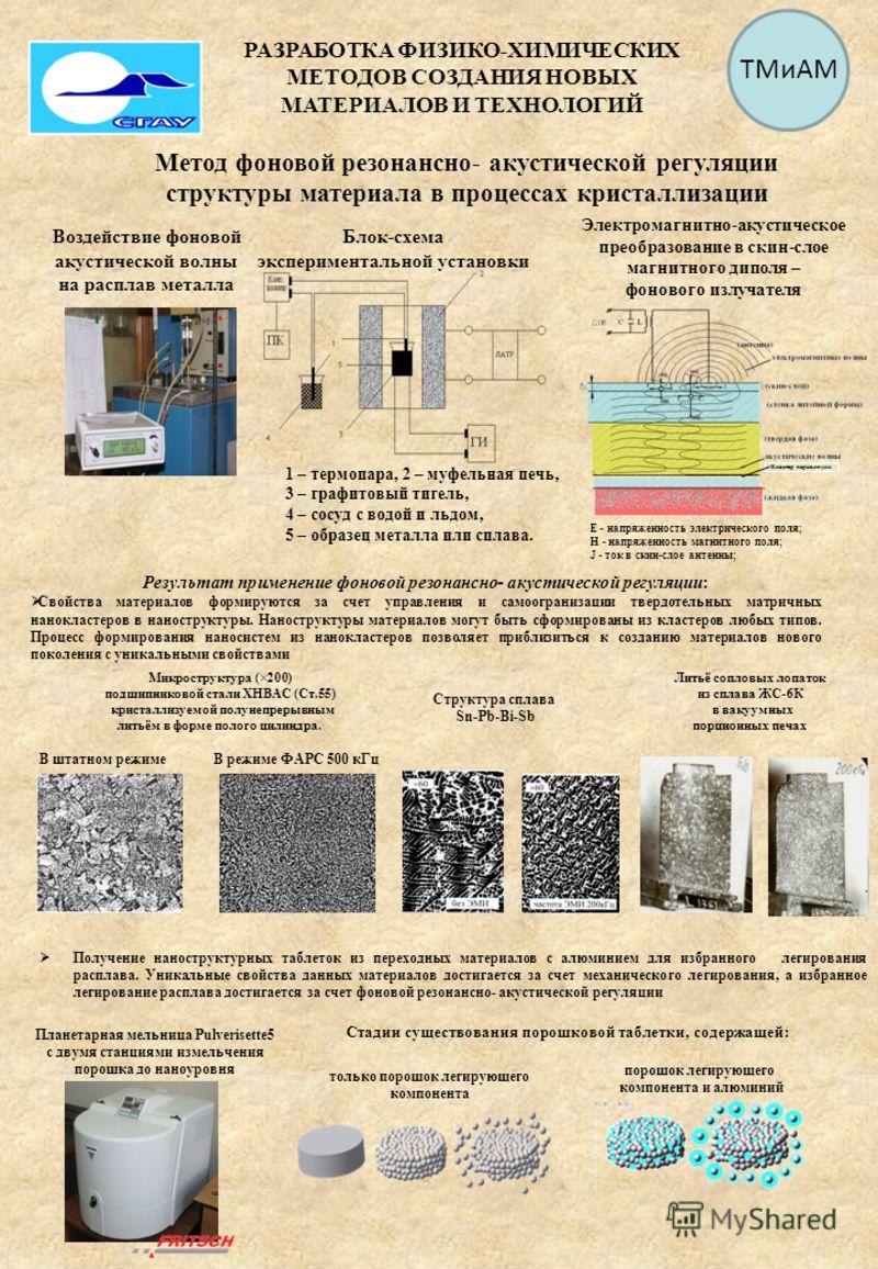 ТМиАМ РАЗРАБОТКА ФИЗИКО-ХИМИЧЕСКИХ МЕТОДОВ СОЗДАНИЯ НОВЫХ МАТЕРИАЛОВ И ТЕХНОЛОГИЙ Блок-схема экспериментальной установки 1 – термопара, 2 – муфельная печь, 3 – графитовый тигель, 4 – сосуд с водой и льдом, 5 – образец металла или сплава. Электромагни