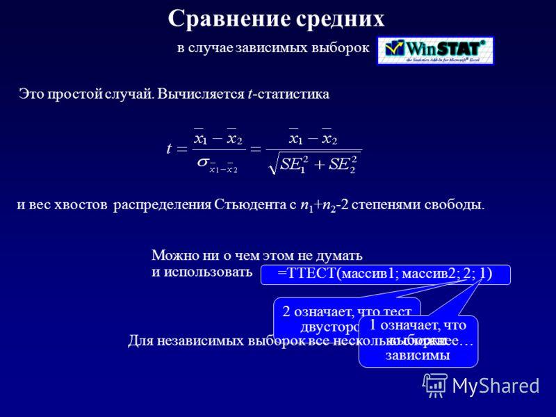 Сравнение средних в случае зависимых выборок Это простой случай. Вычисляется t-статистика и вес хвостов распределения Стьюдента с n 1 +n 2 -2 степенями свободы. Можно ни о чем этом не думать и использовать =ТТЕСТ(массив1; массив2; 2; 1) 2 означает, ч