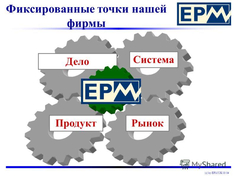 (c) by EPM/UK/03/04 EPM в Европе 1. Австрия 2. Словения 3. Венгрия 4. Словакия 5. Чехия 6. Германия 7. Польша 8. Украина 9. Испания 10. Румыния 11. Молдавия
