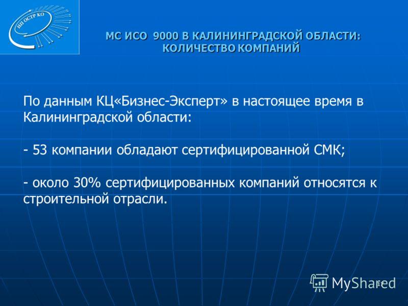МС ИСО 9000 В КАЛИНИНГРАДСКОЙ ОБЛАСТИ: КОЛИЧЕСТВО КОМПАНИЙ По данным КЦ«Бизнес-Эксперт» в настоящее время в Калининградской области: - 53 компании обладают сертифицированной СМК; - около 30% сертифицированных компаний относятся к строительной отрасли