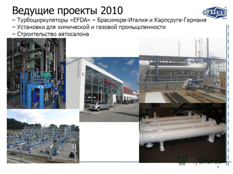 6 Ведущие проекты 2010 – Турбоциркуляторы «EFDA» – Брасиморе-Италия и Карлсруге-Гермаия – Установки для химической и газовой промышленности – Строительство автосалона