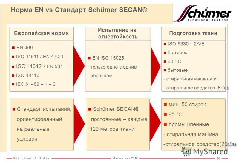 © G. Schümer GmbH & Co Moskau June 2010 9 Основные европейские стандарты для защитной одежды Все ткани соответствуют основным европейским стандартам EN ISO 469 EN ISO 11611 EN ISO 11612 EN ISO 14116 EN ISO 61482 все наши ткани сертифицированы соответ