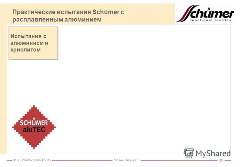 Защита от расплавленного алюминия Schümer aluTEC