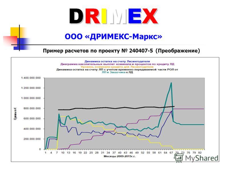 ООО «ДРИМЕКС-Маркс» Пример расчетов по проекту 240407-5 (Преображение)