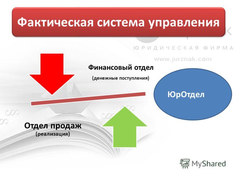 Фактическая система управления Финансовый отдел (денежные поступления) Отдел продаж (реализация) ЮрОтдел